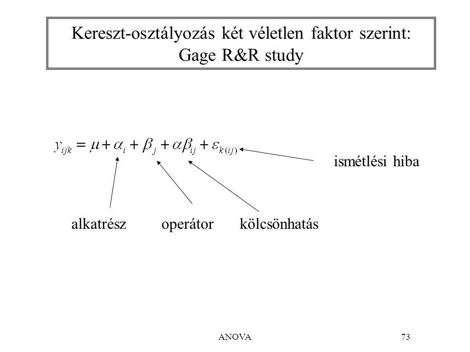 ANOVA73 Kereszt-osztályozás két véletlen faktor szerint: Gage R&R study alkatrészoperátor ismétlési hiba kölcsönhatás