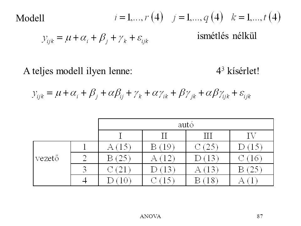 ANOVA87 Modell ismétlés nélkül A teljes modell ilyen lenne:4 3 kísérlet!