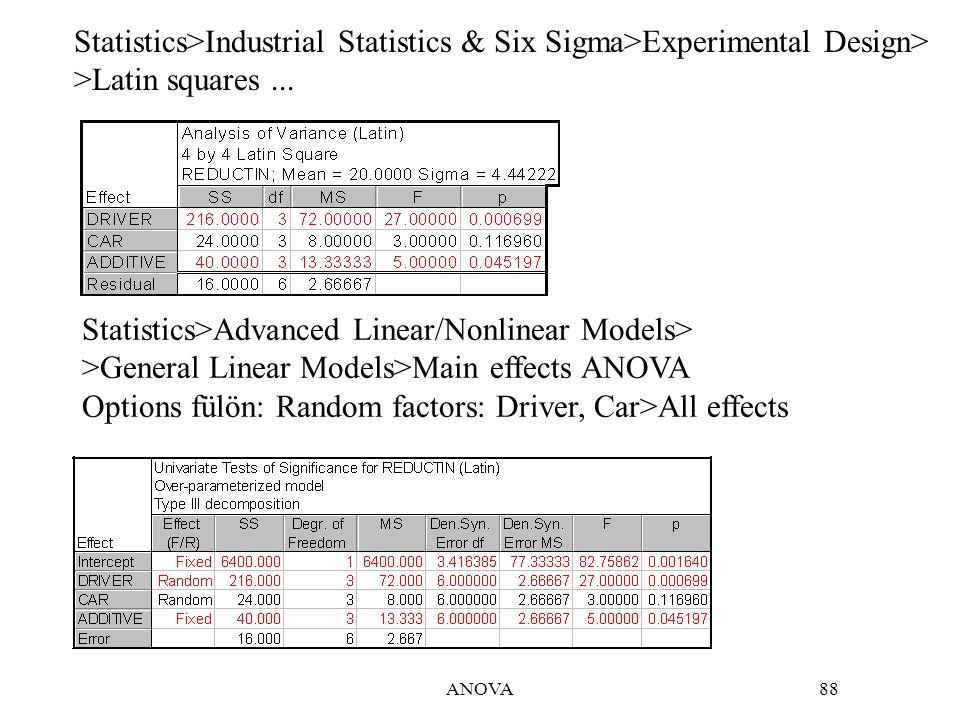 ANOVA88 Statistics>Industrial Statistics & Six Sigma>Experimental Design> >Latin squares...