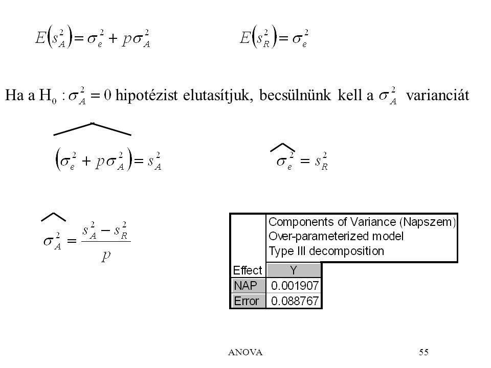 ANOVA86 Egy rögzített és két véletlen faktor: latin négyzet 36.