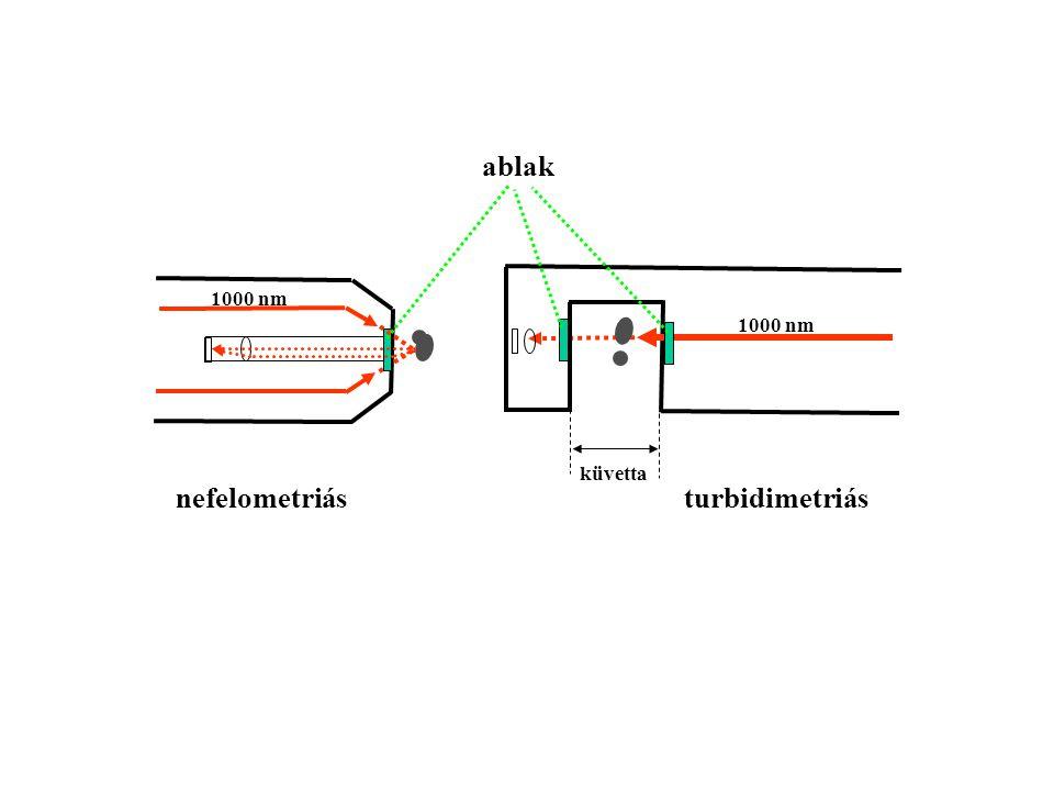 1000 nm nefelometriás turbidimetriás küvetta ablak