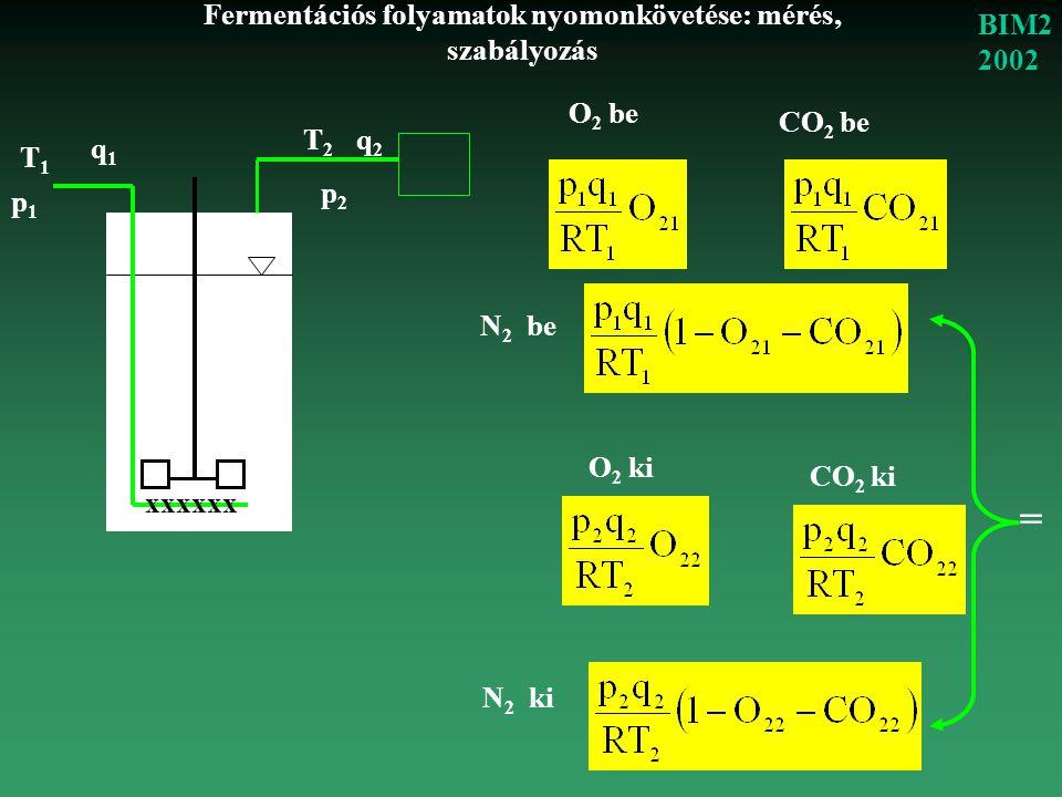 Fermentációs folyamatok nyomonkövetése: mérés, szabályozás BIM2 2002 T2T2 q2q2 T1T1 p1p1 q1q1 p2p2 xxxxxx O 2 be CO 2 be N 2 be O 2 ki CO 2 ki N 2 ki