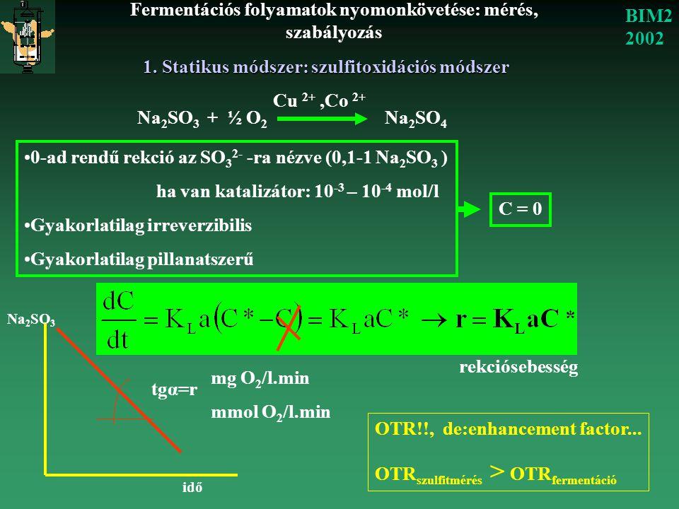 Fermentációs folyamatok nyomonkövetése: mérés, szabályozás BIM2 2002 1. Statikus módszer: szulfitoxidációs módszer Na 2 SO 3 + ½ O 2 Na 2 SO 4 Cu 2+,C