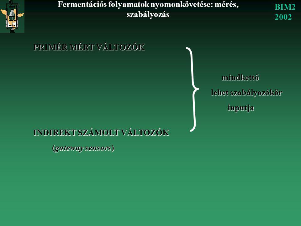 Fermentációs folyamatok nyomonkövetése: mérés, szabályozás BIM2 2002 PRIMÉR MÉRT VÁLTOZÓK PRIMÉR MÉRT VÁLTOZÓK mindkettő mindkettő lehet szabályozókör