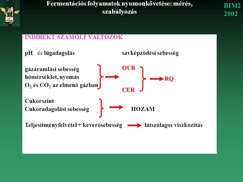 Fermentációs folyamatok nyomonkövetése: mérés, szabályozás BIM2 2002 INDIREKT SZÁMOLT VÁLTOZÓK pH és lúgadagolássavképződési sebesség gázáramlási sebe