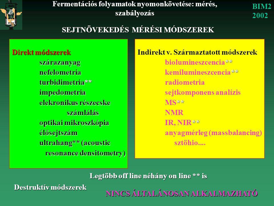 Fermentációs folyamatok nyomonkövetése: mérés, szabályozás BIM2 2002 SEJTNÖVEKEDÉS MÉRÉSI MÓDSZEREK Direkt módszerek szárazanyagnefelometria turbidime