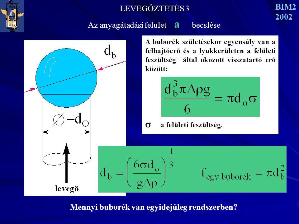 LEVEGŐZTETÉS 3 BIM2 2002 Az anyagátadási felület a becslése A buborék születésekor egyensúly van a felhajtóerõ és a lyukkerületen a felületi feszültség által okozott visszatartó erõ között:  a felületi feszültség.