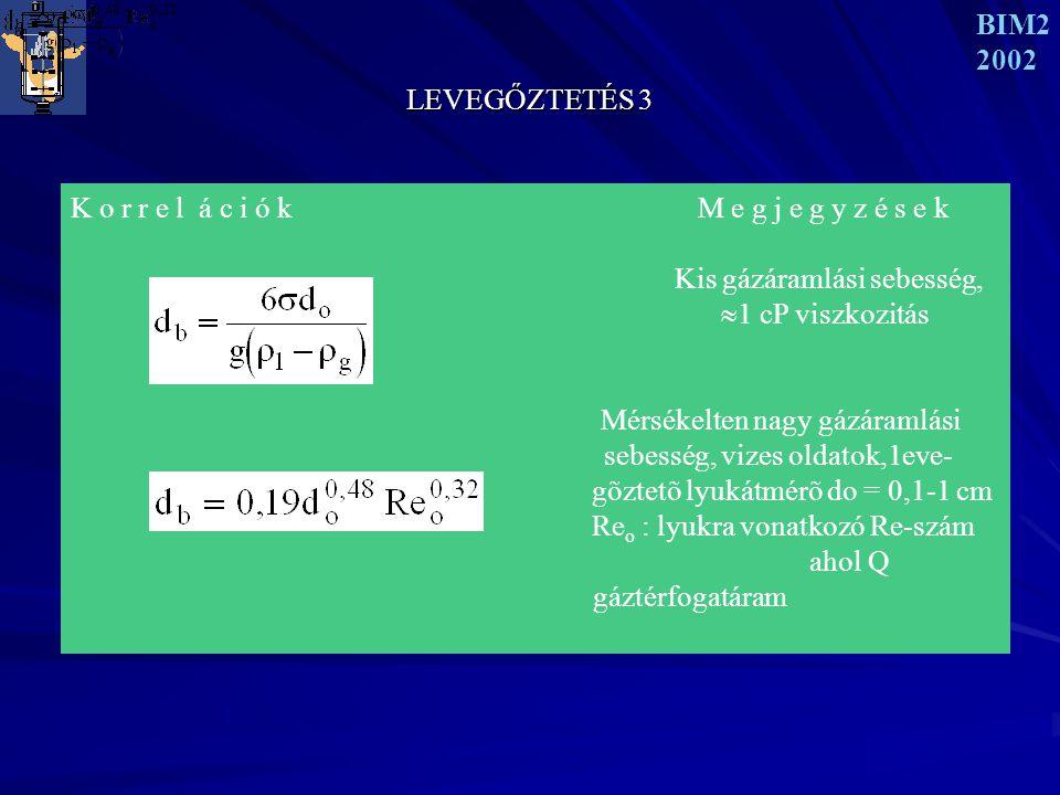 LEVEGŐZTETÉS 3 BIM2 2002 K o r r e l á c i ó k M e g j e g y z é s e k Kis gázáramlási sebesség,  1 cP viszkozitás Mérsékelten nagy gázáramlási sebesség, vizes oldatok,1eve- gõztetõ lyukátmérõ do = 0,1-1 cm Re o : lyukra vonatkozó Re-szám ahol Q gáztérfogatáram