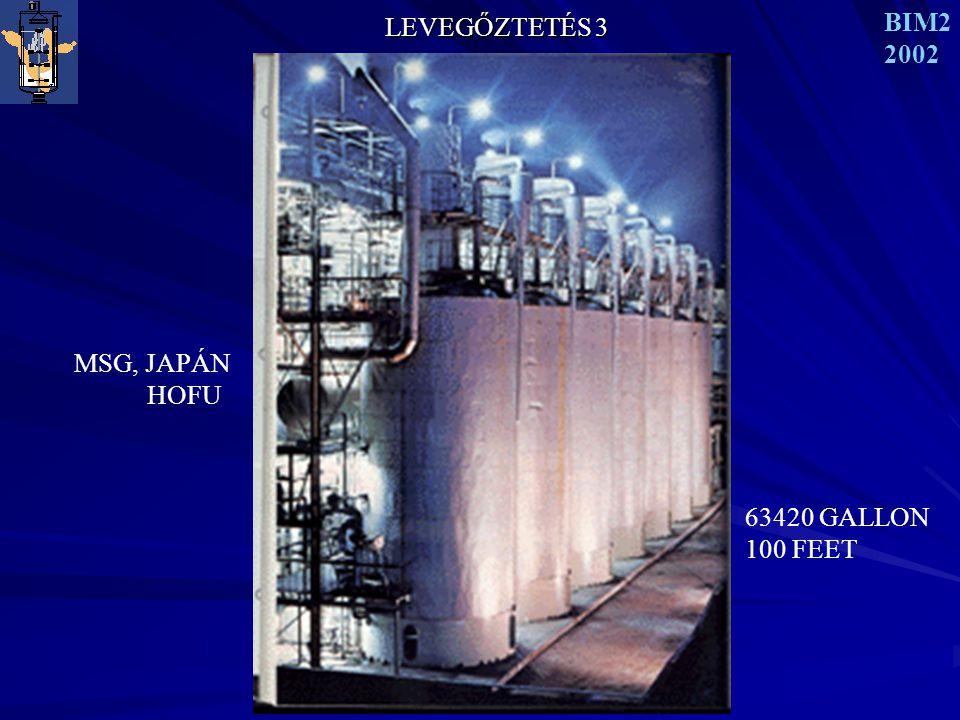 LEVEGŐZTETÉS 3 BIM2 2002 MSG, JAPÁN HOFU 63420 GALLON 100 FEET