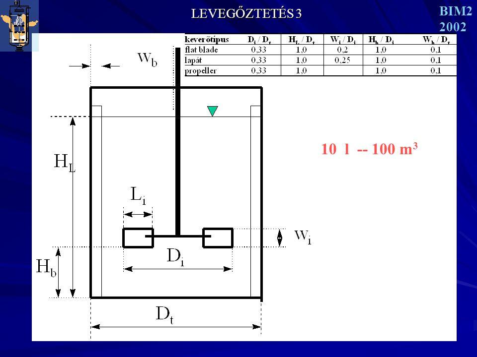 LEVEGŐZTETÉS 3 BIM2 2002 10 l -- 100 m 3