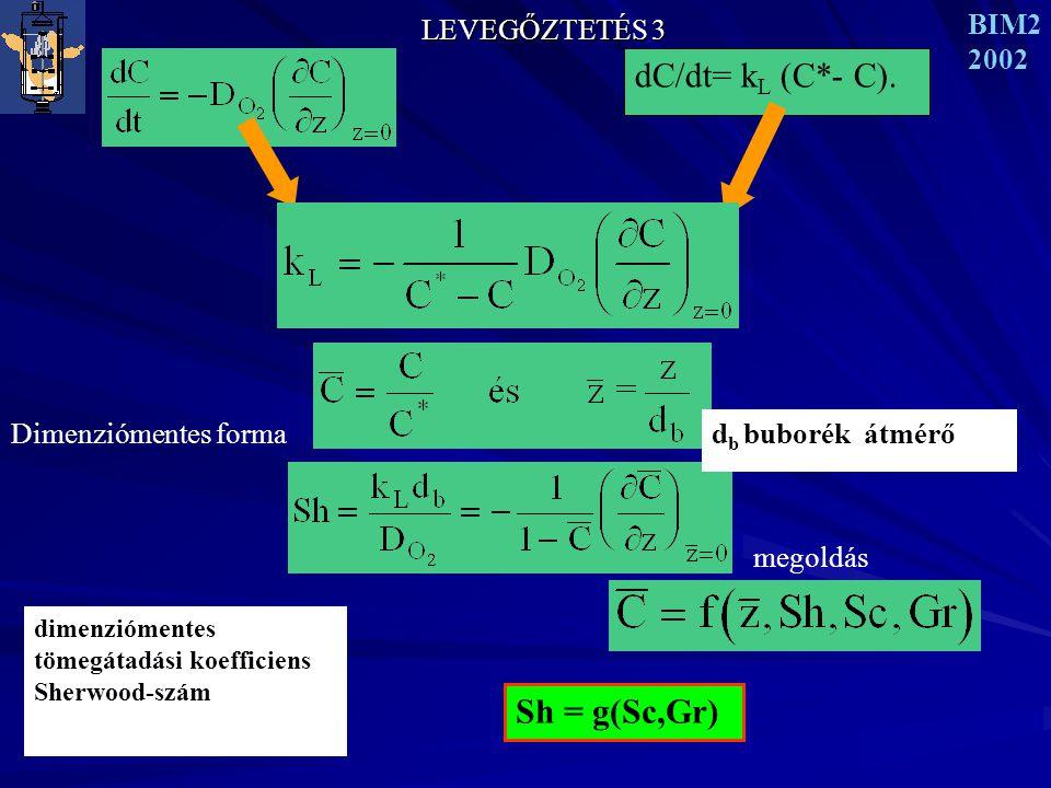 K o r r e l á c i ó k M e g j e g y z é s e k Analitikus összefüggések kétfilm elmélet (Lewis és Whitman,1924) Folyadék-behatolási elmélet(Higbie,1935) Felület megújulási elmélet (Danckwerts,1951) Buborékok stagnáló környe- zetben Re = Gr = 0 merev vagy mozgó Sh = 2 buborékfelület (Frossling, 1938) LEVEGŐZTETÉS 3 BIM2 2002