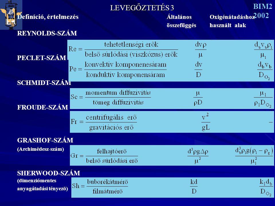 LEVEGŐZTETÉS 3 BIM2 2002 Több keverő elem keverő elemek közötti távolság: D i  H i  2D i (346) keverő elemek száma: