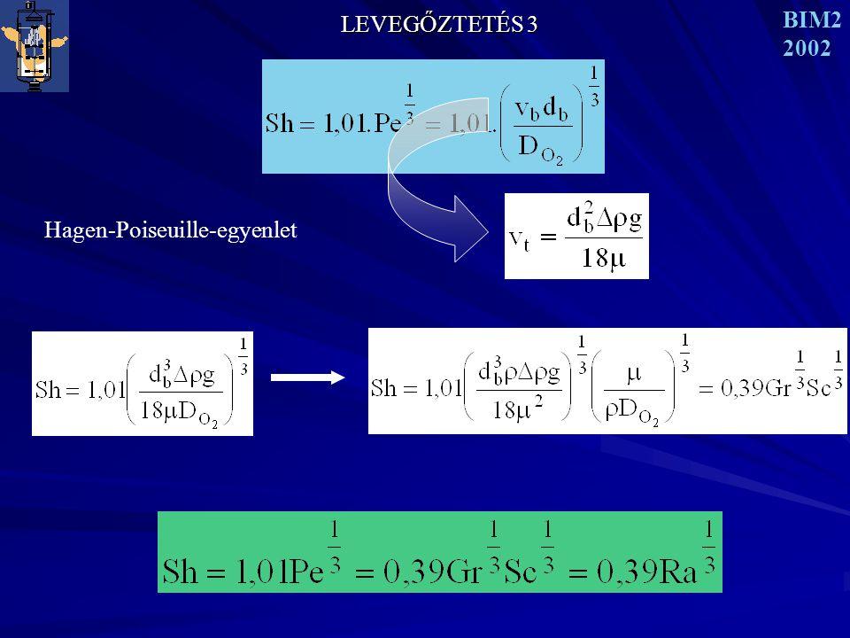 LEVEGŐZTETÉS 3 BIM2 2002 K L a függése a környezeti paraméterektõl ( , , , D O2 ) mindenben szerepel!!!.