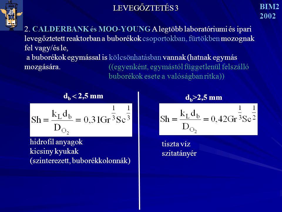 LEVEGŐZTETÉS 3 BIM2 2002 A keverő teljesítmény felvétele  - sűrűség N - keverő fordulatszáma.