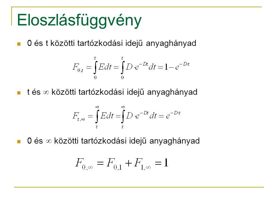 Eloszlásfüggvény 0 és t közötti tartózkodási idejű anyaghányad t és  közötti tartózkodási idejű anyaghányad 0 és  közötti tartózkodási idejű anyaghá