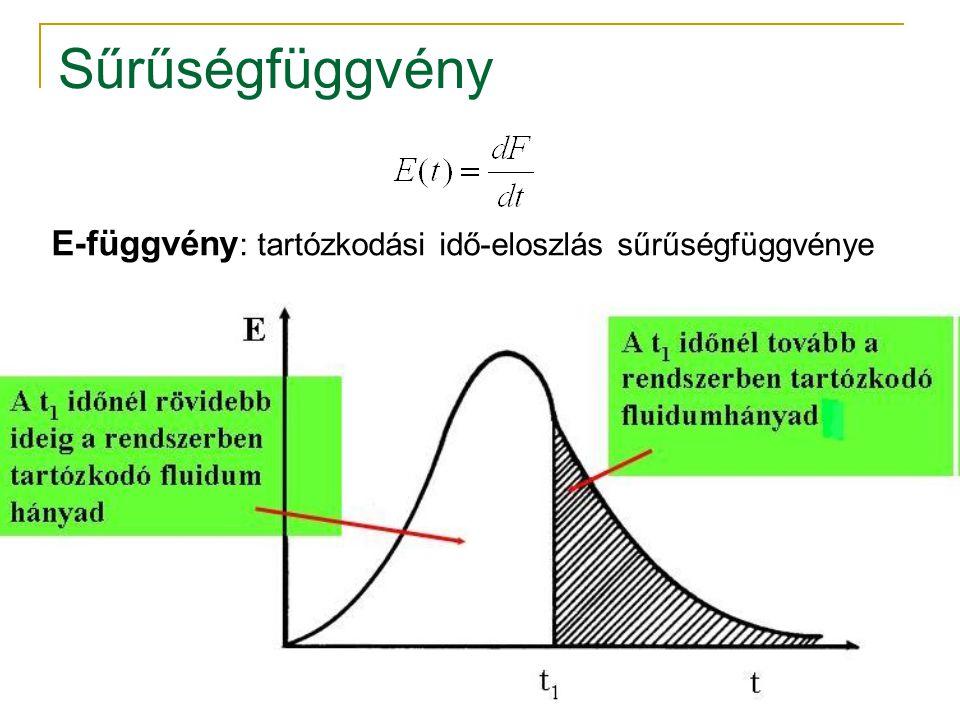 Sűrűségfüggvény E-függvény : tartózkodási idő-eloszlás sűrűségfüggvénye