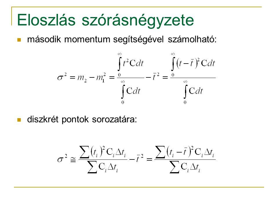 Eloszlás szórásnégyzete második momentum segítségével számolható: diszkrét pontok sorozatára: