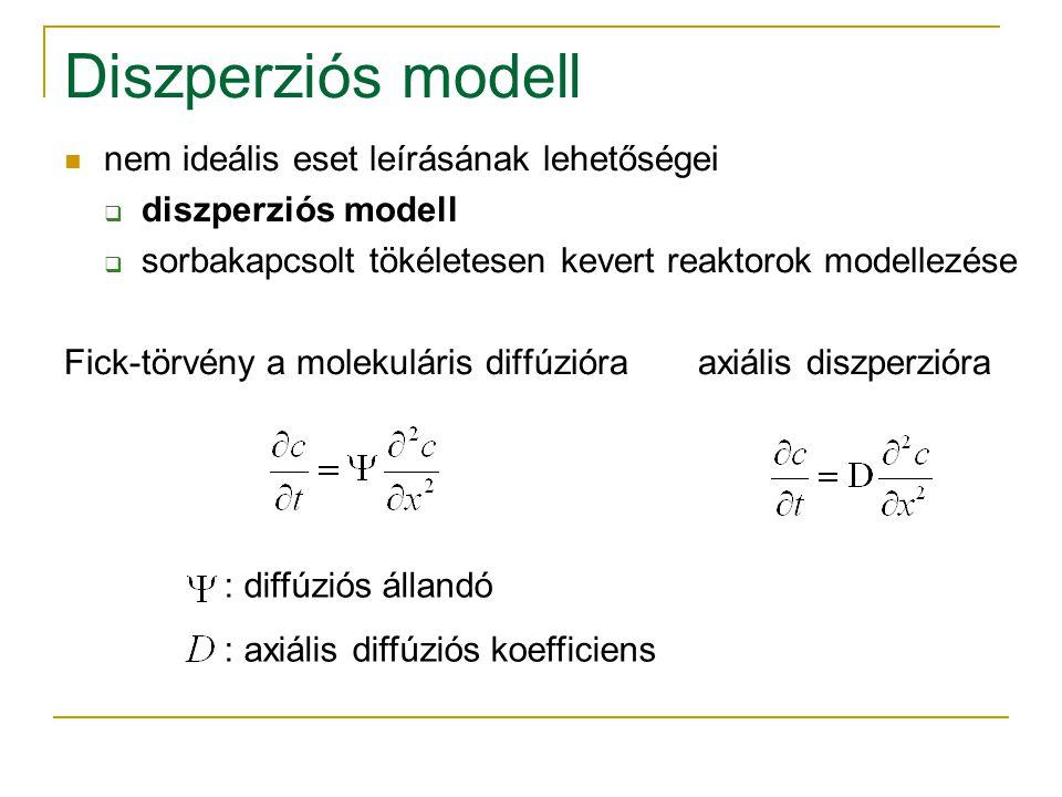 Diszperziós modell nem ideális eset leírásának lehetőségei  diszperziós modell  sorbakapcsolt tökéletesen kevert reaktorok modellezése Fick-törvény