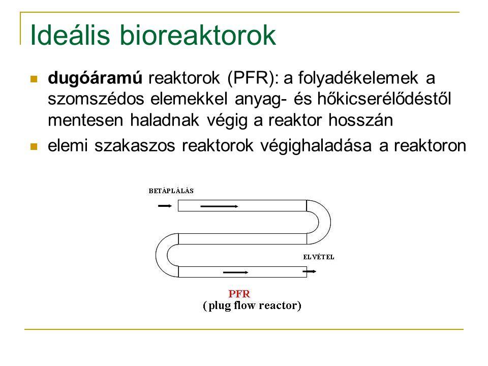 Ideális bioreaktorok dugóáramú reaktorok (PFR): a folyadékelemek a szomszédos elemekkel anyag- és hőkicserélődéstől mentesen haladnak végig a reaktor