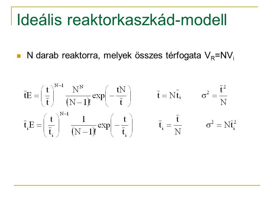 N darab reaktorra, melyek összes térfogata V R =NV i
