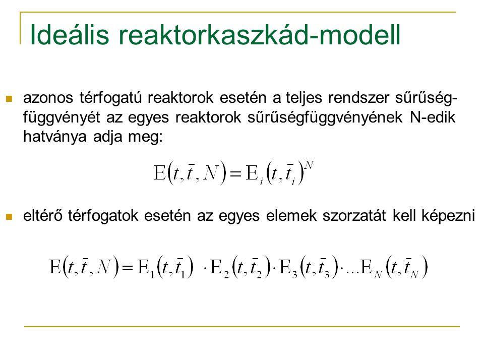 Ideális reaktorkaszkád-modell azonos térfogatú reaktorok esetén a teljes rendszer sűrűség- függvényét az egyes reaktorok sűrűségfüggvényének N-edik ha