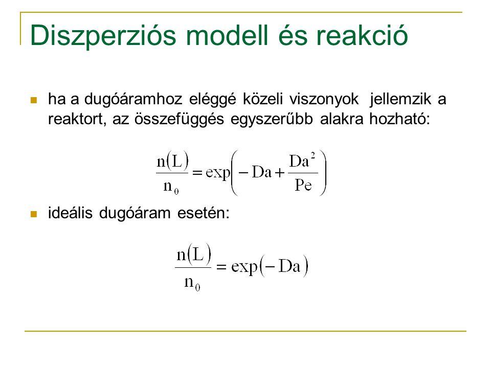 Diszperziós modell és reakció ha a dugóáramhoz eléggé közeli viszonyok jellemzik a reaktort, az összefüggés egyszerűbb alakra hozható: ideális dugóára