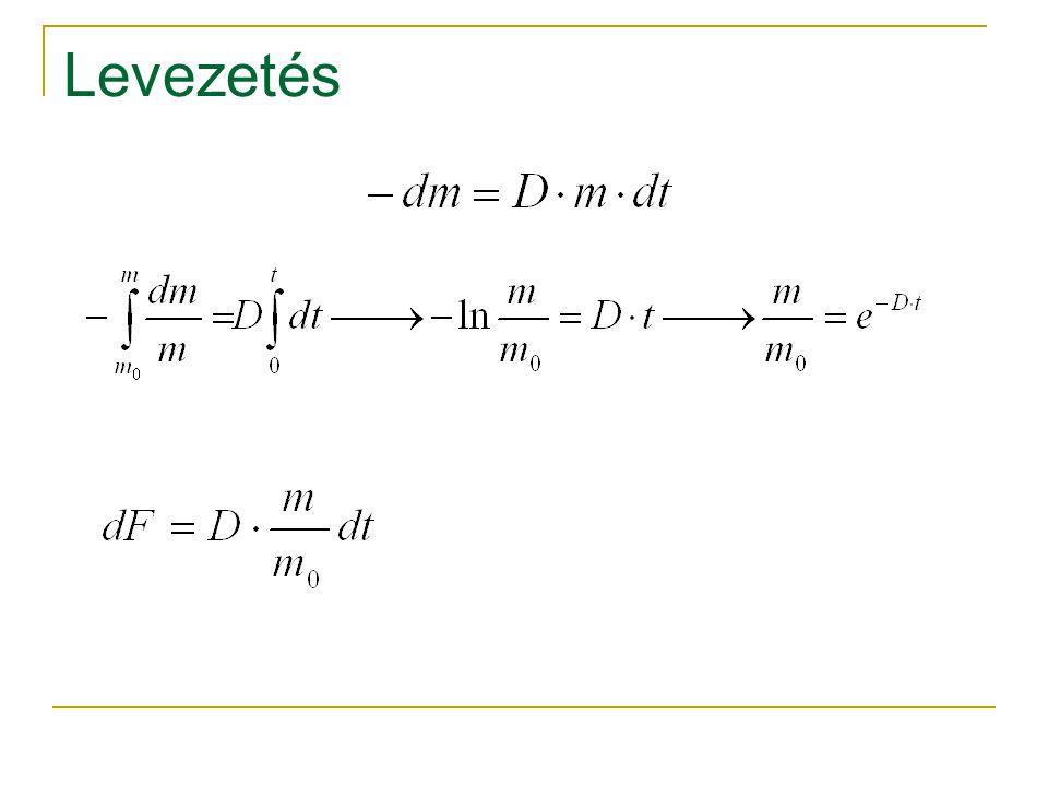 Diszperziós modell csőreaktorreaktor diszperziós száma axiális Peclet-szám konvekció kondukció diszperziós/Peclet-szám minősíti a diszperzió fokát: a visszakeveredés mértéke nagyon nagy ~ CSTR a visszakeveredés elhanyagolható, ideális dugóáram