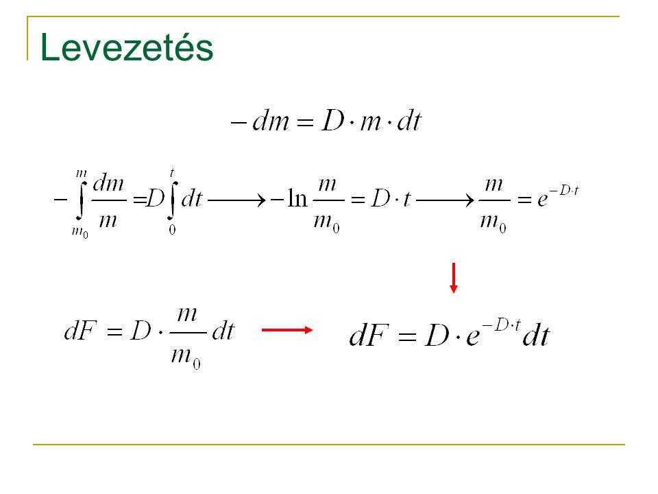 Az anyaghányad, melynek tartózkodási ideje t 1 és t 2 közé esik: F-függvény : tartózkodási idő eloszlásfüggvénye