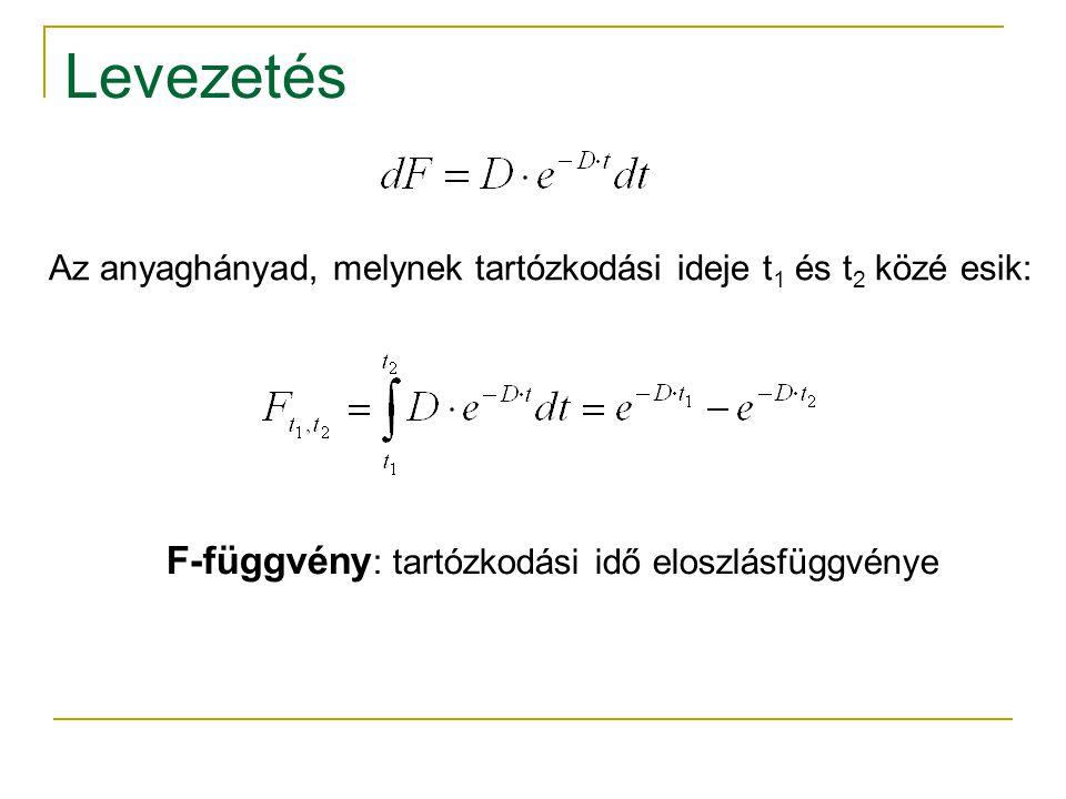 E- és F- függvények kapcsolata E-függvény : tartózkodási idő-eloszlás sűrűségfüggvénye folyadékhányad, amely t 1 -ig elhagyja a rendszert folyadékhányad, mely t 1 után hagyja el a rendszert