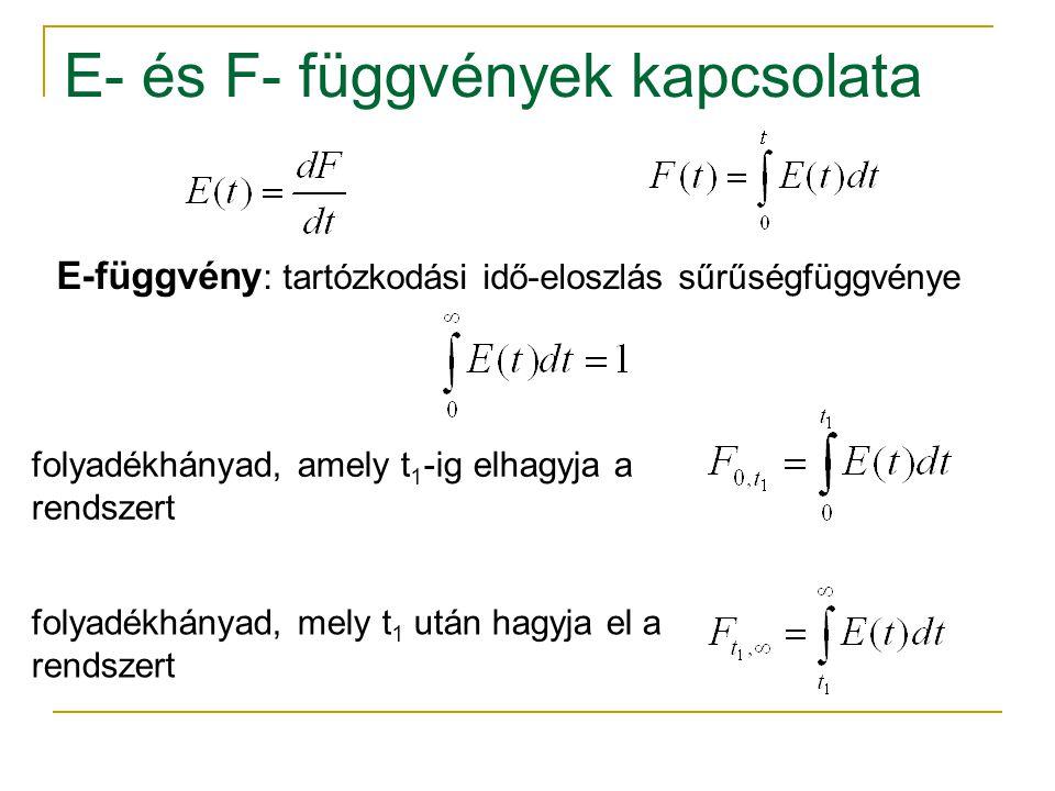E- és F- függvények kapcsolata E-függvény : tartózkodási idő-eloszlás sűrűségfüggvénye folyadékhányad, amely t 1 -ig elhagyja a rendszert folyadékhány
