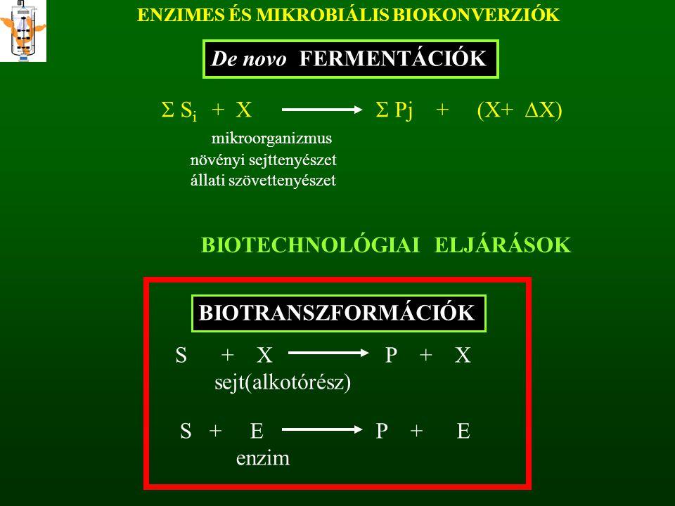 ENZIMES ÉS MIKROBIÁLIS BIOKONVERZIÓK BIOTECHNOLÓGIAI ELJÁRÁSOK BIOTRANSZFORMÁCIÓK S + X P + X sejt(alkotórész) S + E P + E enzim De novo FERMENTÁCIÓK