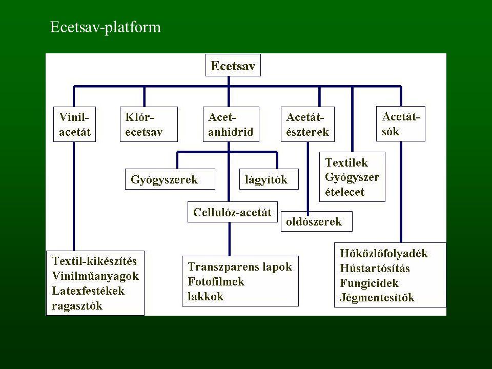 Ecetsav-platform