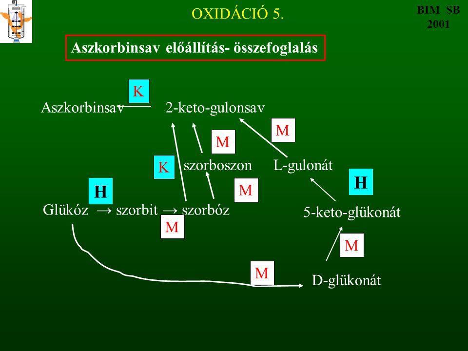 BIM SB 2001 OXIDÁCIÓ 5. Aszkorbinsav előállítás- összefoglalás Glükóz → szorbit → szorbóz D-glükonát szorboszon Aszkorbinsav 2-keto-gulonsav 5-keto-gl