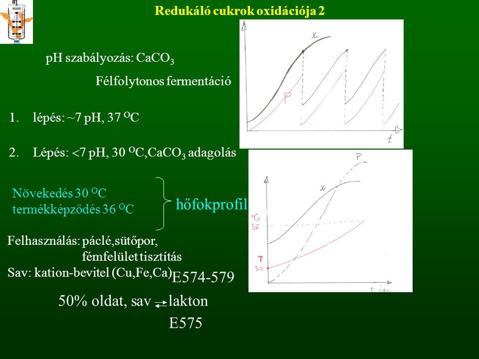 Redukáló cukrok oxidációja 2 pH szabályozás: CaCO 3 Félfolytonos fermentáció 1.lépés: ~7 pH, 37 O C 2.Lépés:  7 pH, 30 O C,CaCO 3 adagolás Növekedés