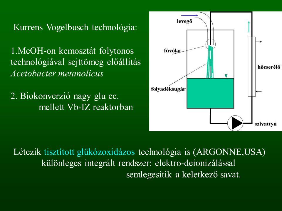 Kurrens Vogelbusch technológia: 1.MeOH-on kemosztát folytonos technológiával sejttömeg előállítás Acetobacter metanolicus 2. Biokonverzió nagy glu cc.