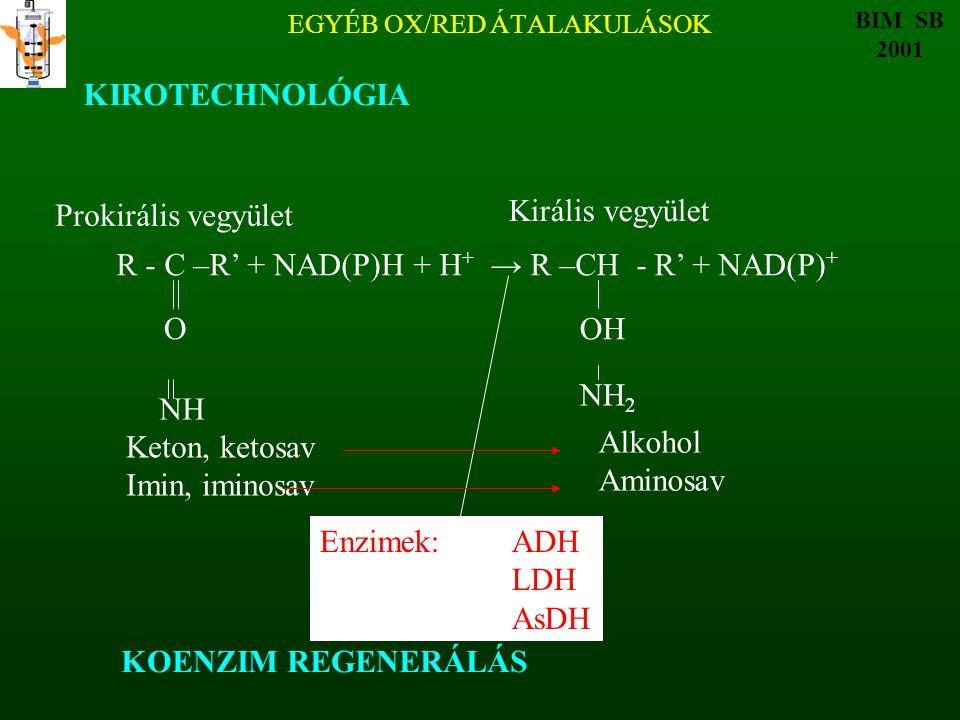 EGYÉB OX/RED ÁTALAKULÁSOK BIM SB 2001 R - C –R' + NAD(P)H + H + → R –CH - R' + NAD(P) + O OH Prokirális vegyület Királis vegyület Enzimek: ADH LDH AsD