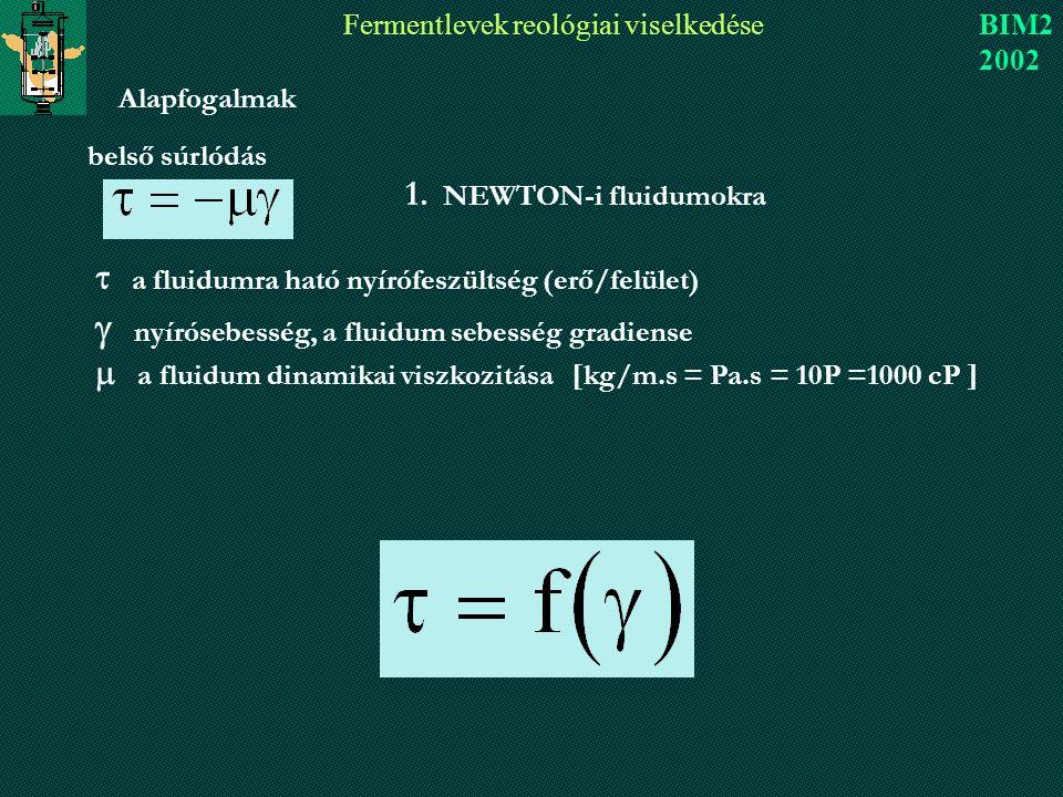 Fermentlevek reológiai viselkedése BIM2 2002 Alapfogalmak belső súrlódás 1.