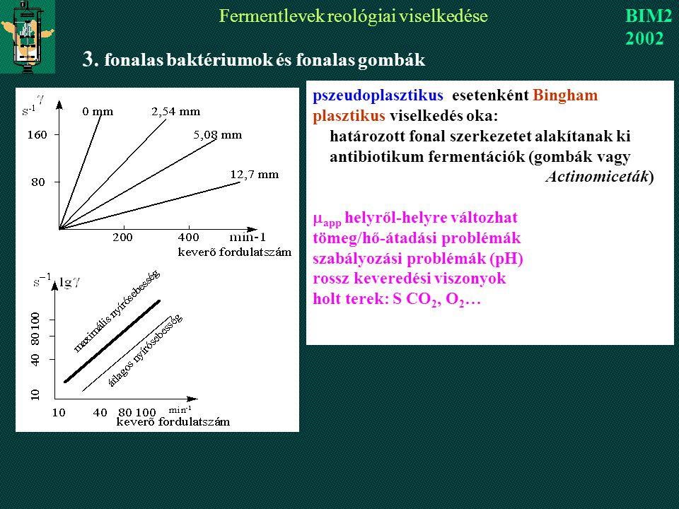 Fermentlevek reológiai viselkedése BIM2 2002 pszeudoplasztikus, esetenként Bingham plasztikus viselkedés oka: határozott fonal szerkezetet alakítanak ki antibiotikum fermentációk (gombák vagy Actinomiceták)  app helyről-helyre változhat tömeg/hő-átadási problémák szabályozási problémák (pH) rossz keveredési viszonyok holt terek: S CO 2, O 2 … 3.