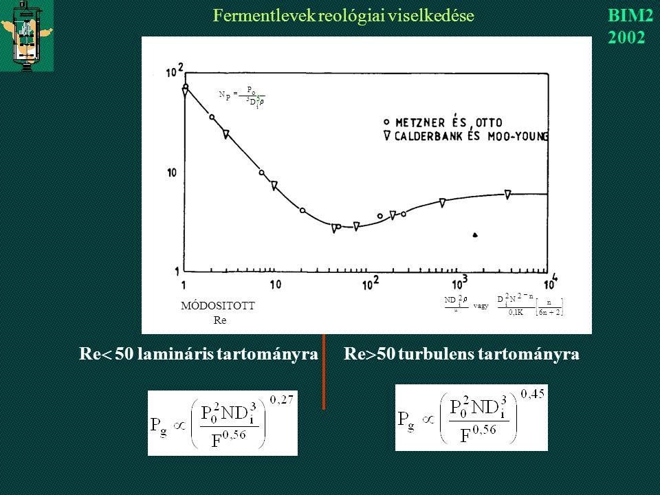 Fermentlevek reológiai viselkedése BIM2 2002 ahol K a konzisztencia index n pedig a hatványtörvény index.
