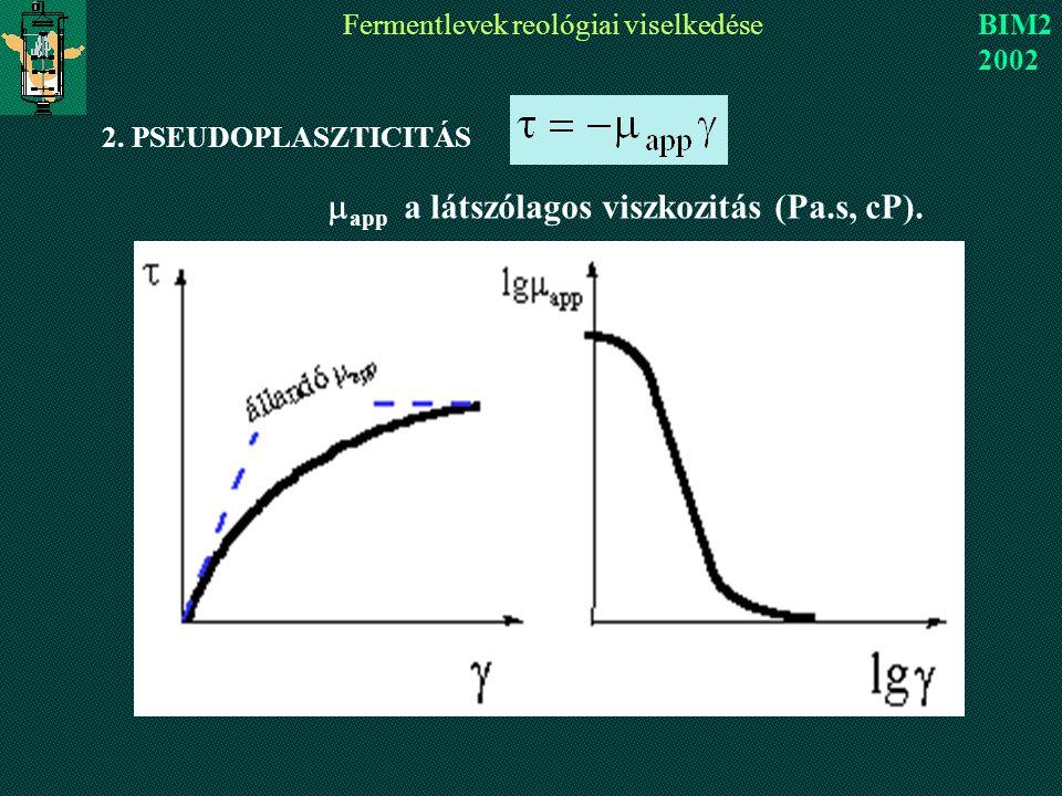 Fermentlevek reológiai viselkedése BIM2 2002 2.