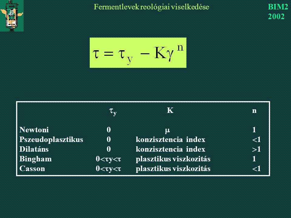 Fermentlevek reológiai viselkedése BIM2 2002  y Kn Newtoni0  1 Pszeudoplasztikus0konzisztencia index  1 Dilatáns0konzisztencia index  1 Bingham 0  y  plasztikus viszkozitás1 Casson 0  y  plasztikus viszkozitás  1