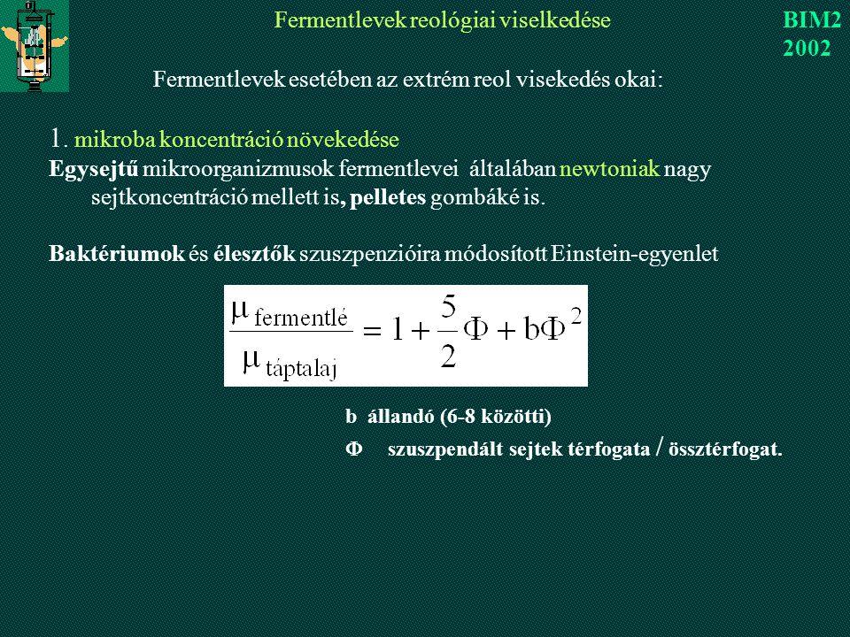 Fermentlevek reológiai viselkedése BIM2 2002 Fermentlevek esetében az extrém reol visekedés okai: 1.