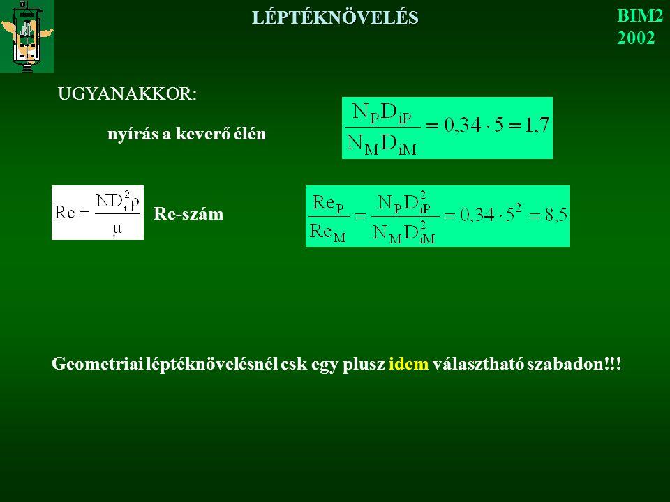 LÉPTÉKNÖVELÉS BIM2 2002 UGYANAKKOR: nyírás a keverő élén Re-szám Geometriai léptéknövelésnél csk egy plusz idem választható szabadon!!!