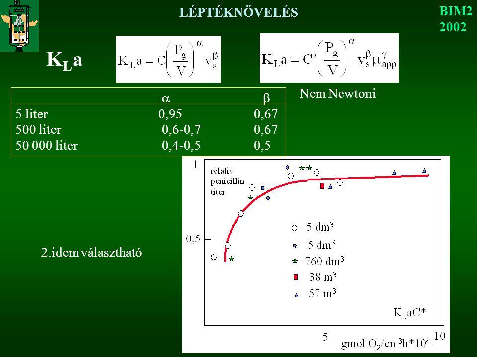LÉPTÉKNÖVELÉS BIM2 2002 KLaKLa Nem Newtoni   5 liter 0,95 0,67 500 liter 0,6-0,7 0,67 50 000 liter 0,4-0,5 0,5 2.idem választható