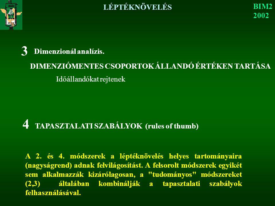 LÉPTÉKNÖVELÉS BIM2 2002 3 Dimenzionál analízis.