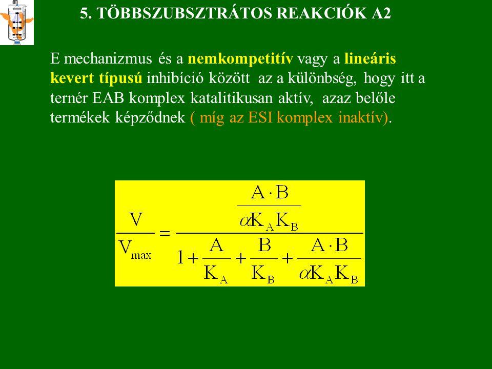 5. TÖBBSZUBSZTRÁTOS REAKCIÓK A2 E mechanizmus és a nemkompetitív vagy a lineáris kevert típusú inhibíció között az a különbség, hogy itt a ternér EAB