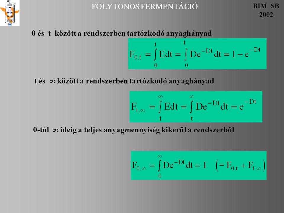 FOLYTONOS FERMENTÁCIÓ BIM SB 2002 0 és t között a rendszerben tartózkodó anyaghányad 0-tól  ideig a teljes anyagmennyiség kikerül a rendszerből t és