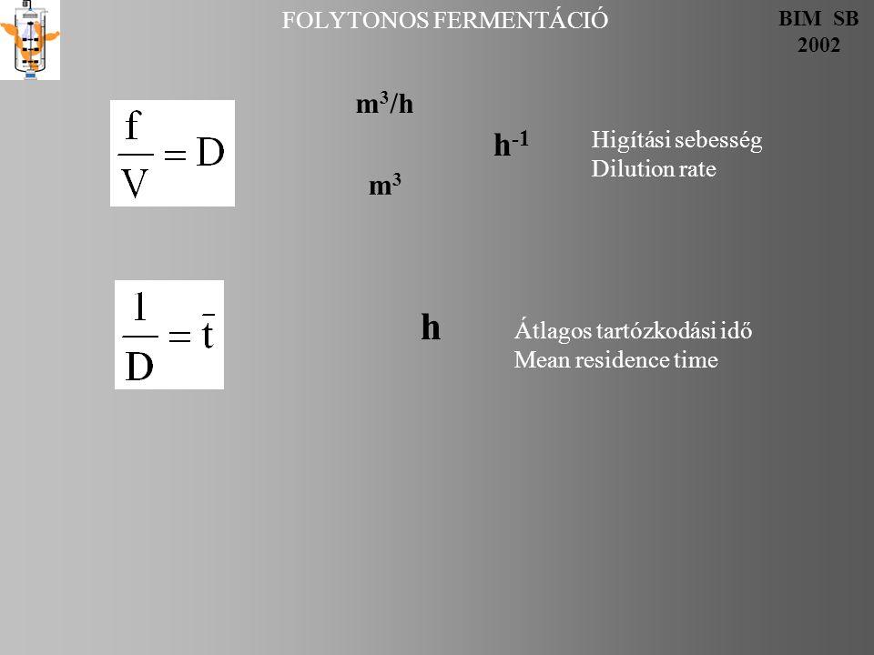 x D 0,25D C DCDC Y C/energia forrás limitál x D x D Y RNS-tartalom Y N,S limitáció Mg 2+, K +, PO 4 3- limitáció fenntartás Extracelluláristermékek N-tartalom,sejtszám
