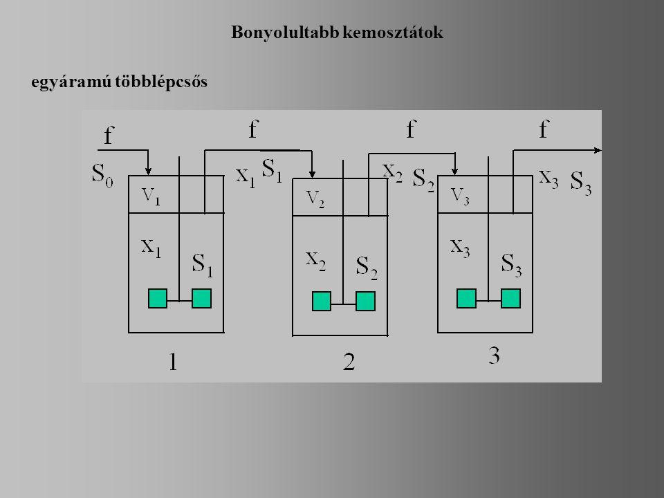Bonyolultabb kemosztátok egyáramú többlépcsős