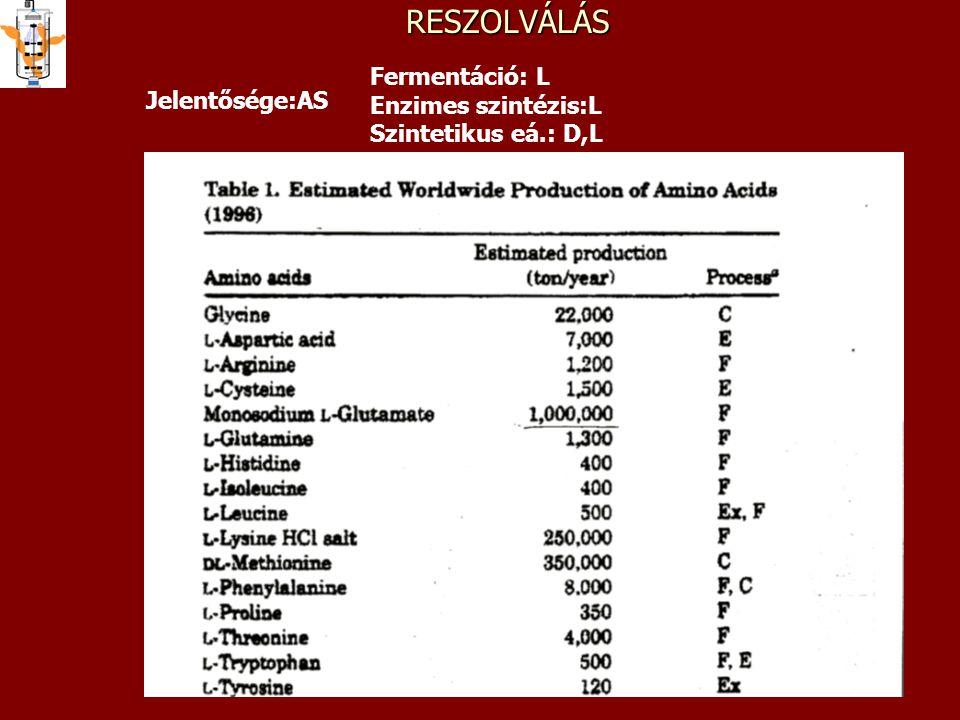 RESZOLVÁLÁS Jelentősége:AS Fermentáció: L Enzimes szintézis:L Szintetikus eá.: D,L